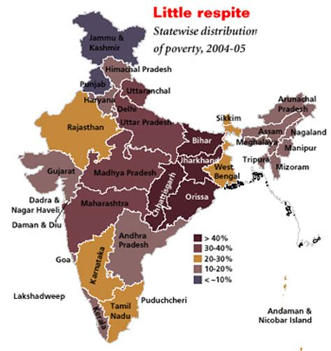 Causes of Rural and Urban Poverty in India