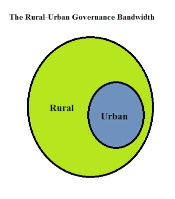 Literature review on urban poverty in india
